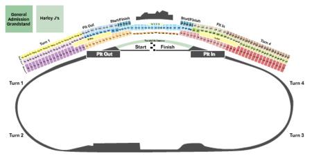 daytona international speedway seating chart: