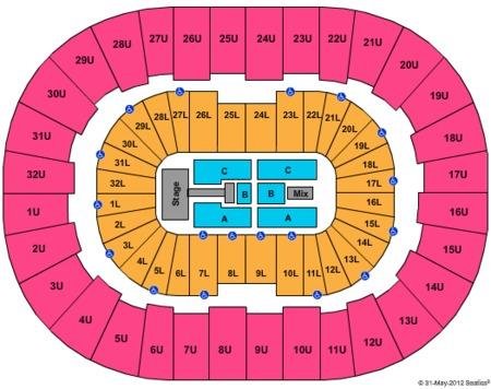 BJCC Arena