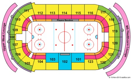State farm arena hidalgo tx seating chart